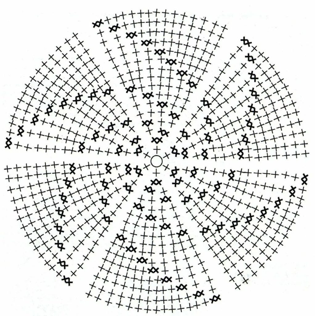 как вязать круглый коврик крючком